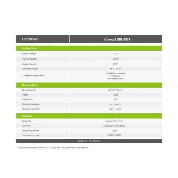 Growatt 6.5 lithiumbatery GBL16531 2